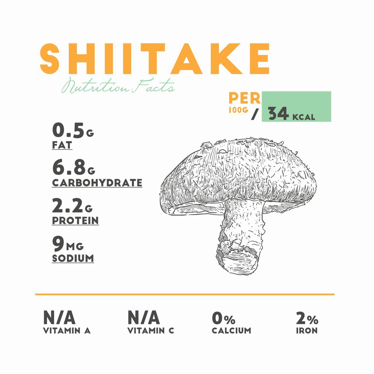 Shitake nutrition